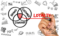 Loyalty Miner for Auto Dealers
